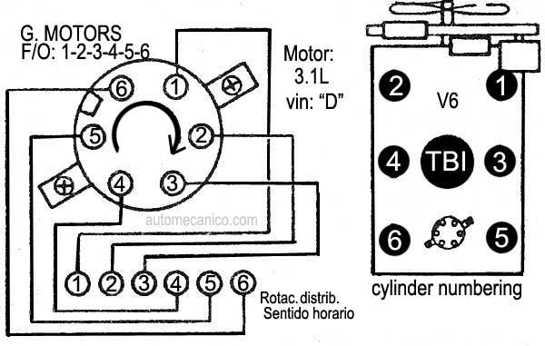 optispark ignition diagram
