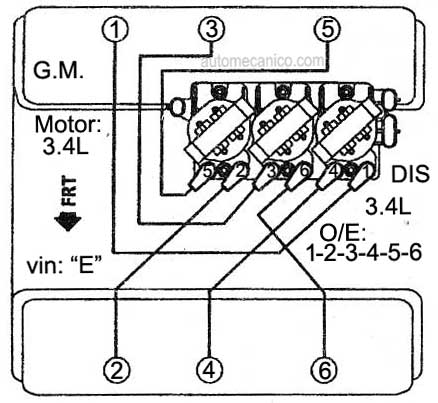 Oldsmobile Silhouette 02 2002 Factory Car Stereo Wiring Installation Harness Oem Radio Install Wire p 38059 moreover 94 S10 Thermostat Location also Chevy 1996 S10 2 2l Engine Diagram in addition Discussion C10601 ds538426 besides Chevy Blower Motor Resistor Harness Repair. on toyota venture wiring diagram
