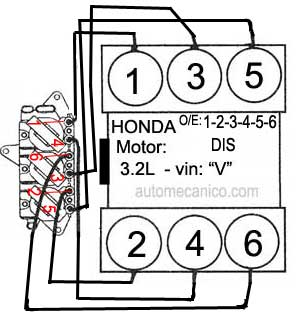 1998 Lincoln Continental Exhaust System Diagram in addition 1994 Buick Lesabre Fuse Relay Diagram Html together with 2 17 Timing Marks 1993 Ford Ranger 2 3 Liter furthermore 94 Deville Wiring Diagram additionally Cadillac Deville Power Steering Pump Location. on 94 explorer neutral safety switch diagram