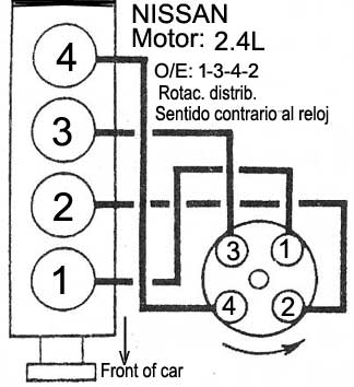 1996 maxima engine diagram tsx engine diagram wiring