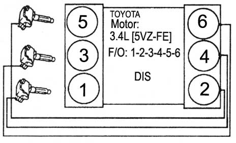 2006 ford f150 firing order html autos weblog