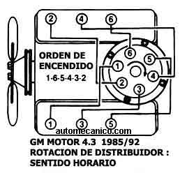 Oil Pump Replacement Cost moreover P 0996b43f80c90e5a additionally Chevrolet 350 Distributor Cap Firing Order also Chevy 5 7 Spider Injector Wiring Diagram further Showthread. on 1993 chevrolet silverado 1500
