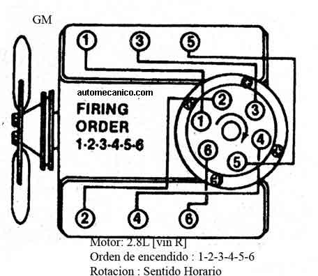 Gmas on S10 V6 Firing Order Diagram