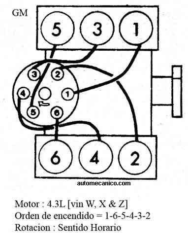 Gmotors
