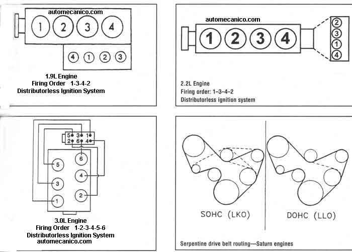 Oegmot on Cadillac 8 Cylinder Firing Order