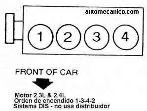 P 0900c1528018f4f2 further Pontiac Grand Am Master Cylinder Diagram also Chevrolet Hei Spark Plug Wiring Diagram likewise P 0900c15280089a44 likewise Chevrolet Camaro 5 0 1985 2 Specs And Images. on 1996 chevy cavalier firing order