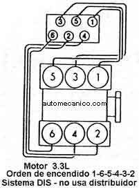 g motors chevrolet oldsmobile orden de encendido