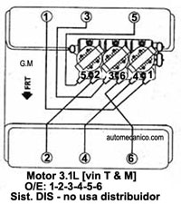 T22119687 Serpentine belt diagram 2000 pontiac as well 2000 2006 Suzuki Vitara Belt Diagram besides Gm93974 besides 2008 Ford Super Duty F 650 F 750 Passenger  partment Fuse Panel And Relay in addition . on pontiac grand prix