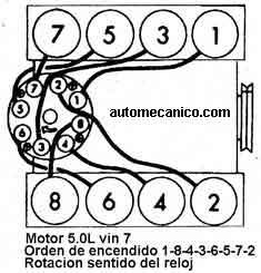 T5425927 When repacing spark plug wires further Firingorder as well 489635 Cleveland Windsor Firing Order also T5547448 Firing order diagram 289 motor furthermore Spark Plug Wiring Diagram 95 5 8 Liter. on 302 firing order