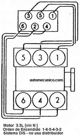 G.MOTORS - BUICK - PONTIAC - CADILLAC | ORDEN DE ENCENDIDO ...
