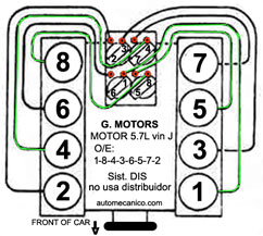 Serpentine Belt Diagram 2009 Buick Enclave V6 36 Liter Engine 00753 likewise Firingorder in addition 289rv 1997 S 10 Pickup 2 2l Engine Speed Manual Transmission in addition Ford F 150 2004 Ford F150 Location Of The Temperature Sender besides Chevy 1996 S10 2 2l Engine Diagram. on chevy 3 8 firing order
