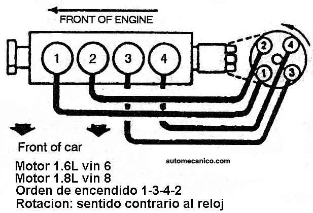 102738 How Do I Remove Clutch Pedal in addition 1997 Geo Tracker Brake Diagram also 1995 Ford Aspire Fuse Box also 53wagon in addition Geo Metro 1 0 2001 Specs And Images. on 1995 geo metro