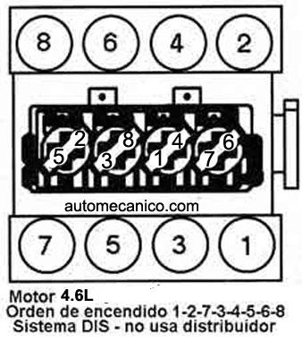 orden de encendido de nissan z24 pick up 89 automecanico