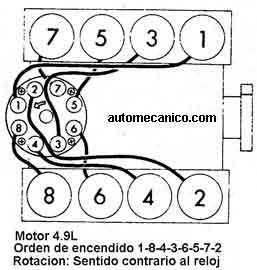 g motors - buick - oldsmobile