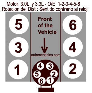 Mercury   orden de encendido   firing order   mecanica ...