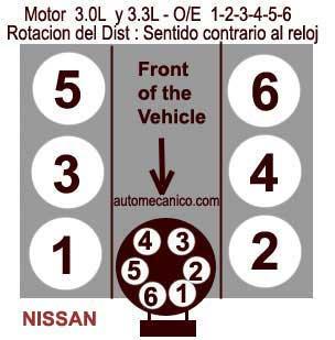 nissan orden de encendido firing order mecanica automotriz nissan orden de encendido firing