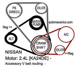 Nissan | orden de encendido | firing order | mecanica ...