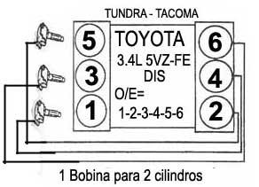 toyota orden de encendido firing order mecanica automotriz toyota orden de encendido firing