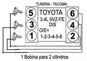 what is the firing order for a toyota sienna