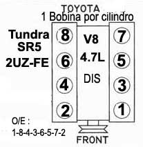 24+ 02 Toyota Sequoia Firing Order