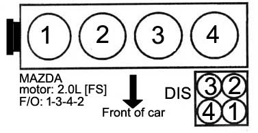 2000 Mazda Mpv Engine Diagram