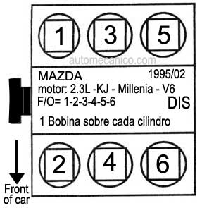 Orden de encendido de un motor de 4 cilindros mazda
