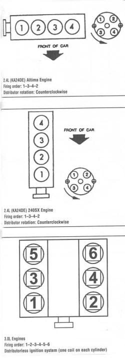1998 nissan maxima firing order