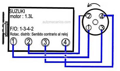 Suzuki Forenza Spark Plug Wire Order