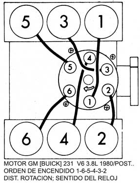 1966 Chevelle Starter Wiring Diagram