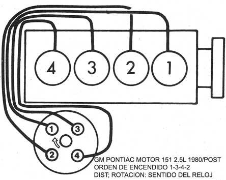Chevrolet Camarofirebirdtrans Am 1980 87 Orden De Encendidofiring