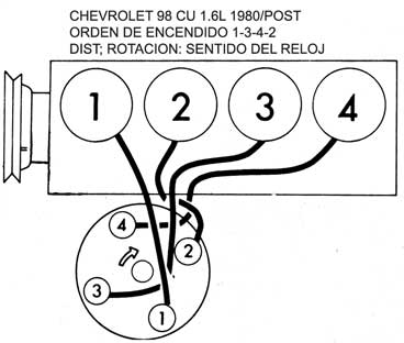 Chevette in addition Ignition Switch Wiring Diagram On A 00 Blazer together with P 0900c152800827c4 additionally Chevy Astro Wiring Diagram as well Chevrolet S 10 4 3 2008 Specs And Images. on chevrolet chevette