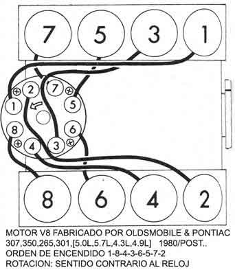 1961 Chevy Starter Wiring Diagram on 68 nova dash