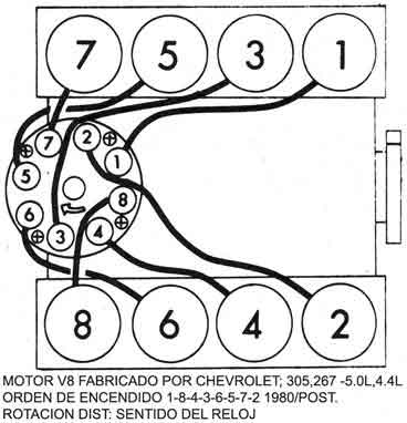 File 1965 Ford Galaxie besides File 1964 Ford Galaxie 500 XL 352 engine furthermore 350 Chevy Engine Numbers likewise 923640 2001 F150 Fuse Box Diagram also This Is The Correct Diagram For Your Tractor If You Still Have The Stock 6 Volt Generator System 640 Wiring Diagram Ford 8n Wiring Diagram. on 1958 ford firing order