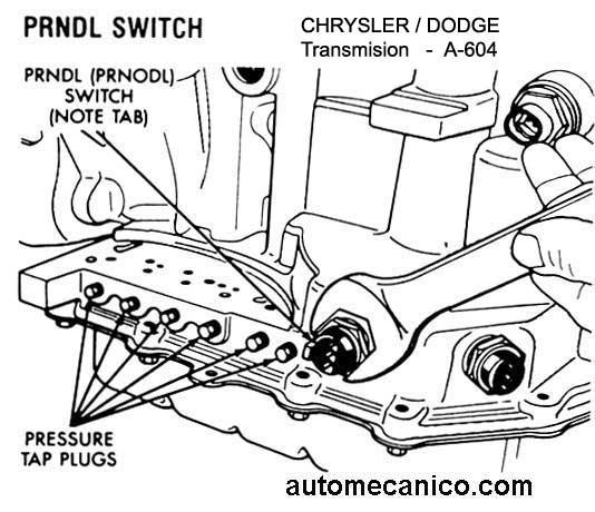 Chrysler 41te on 1999 Mitsubishi Eclipse Transaxle Diagram
