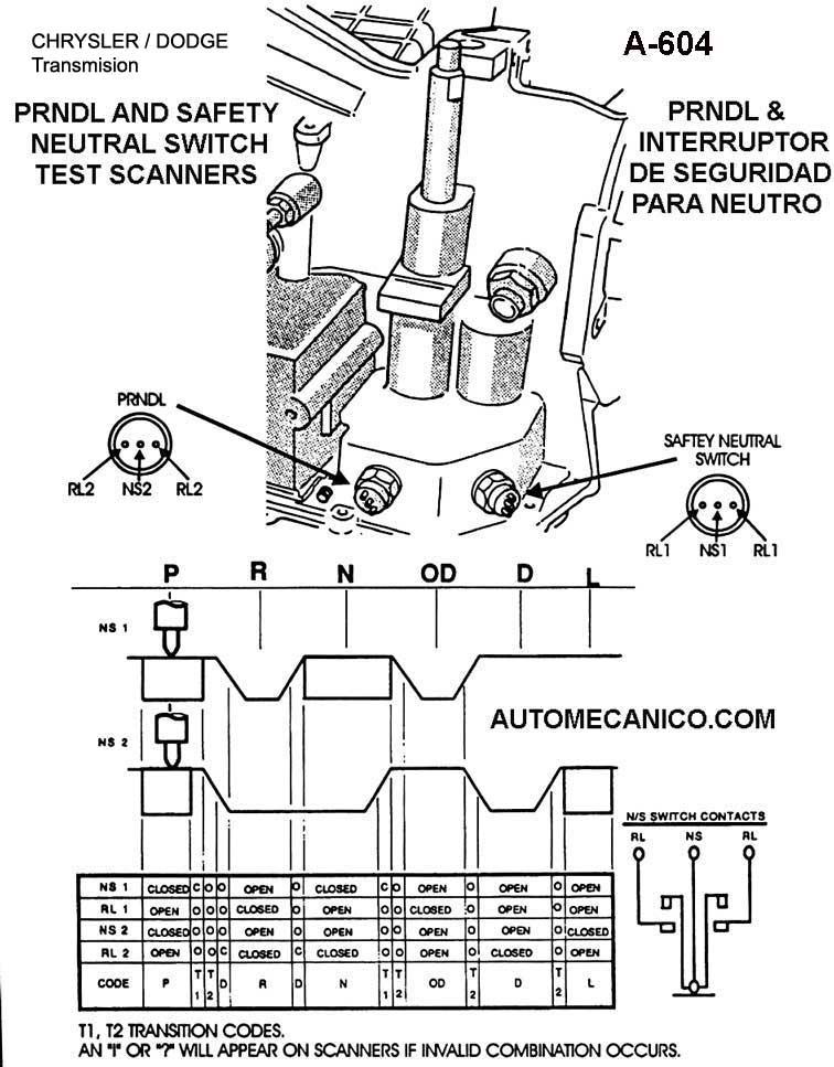 dodge 41te caravan electrical diagram  dodge  auto wiring