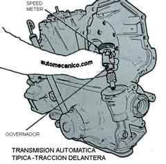 Imaggovern A on Ford Transmisiones Automaticas