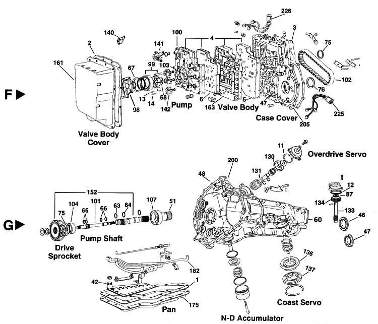 Index2 additionally RepairGuideContent as well 281559708217 likewise 2003 Lincoln Navigator 5 4l Serpentine Belt Diagram likewise Stats. on 2001 ford windstar