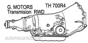 Gm 4l70e Transmission further Exploded View Of 4l60e Automatic Transmission likewise Td1 moreover Canister Vent Valve Location On 2007 Chevy Silverado further  on 700r4 transmission md8