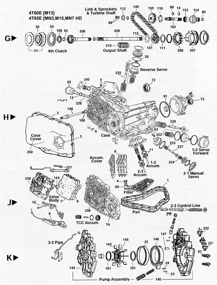 Gm 4t60e Transmission Parts Diagram on cadillac deville troubleshooting