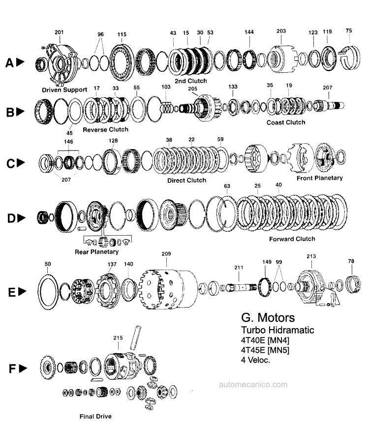 1995 Pontiac Sunfire Transmission: G,MOTORS-CHEVROLET,PONTIAC,SATURN,OLDSMOBILE