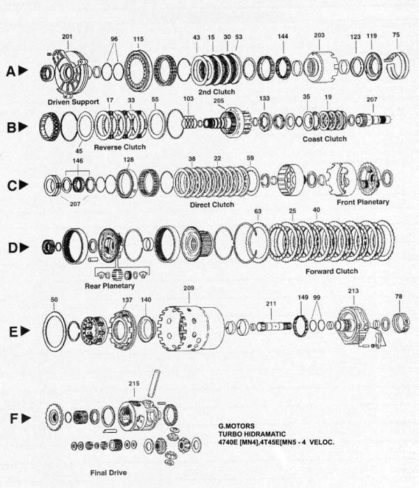 4t80e transmission wiring diagram  u2022 wiring and engine diagram