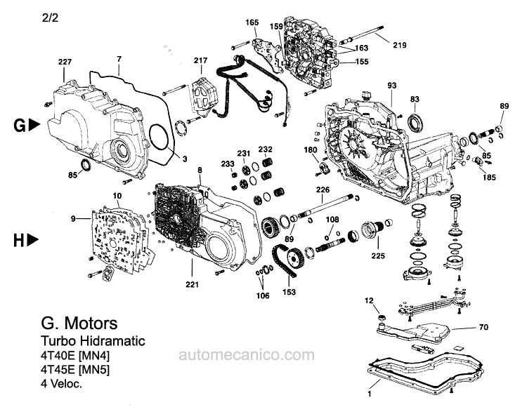 saturn automatic transmission