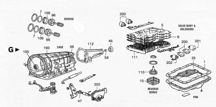Ford Explorer Transmission Solenoid Wiring Diagram And