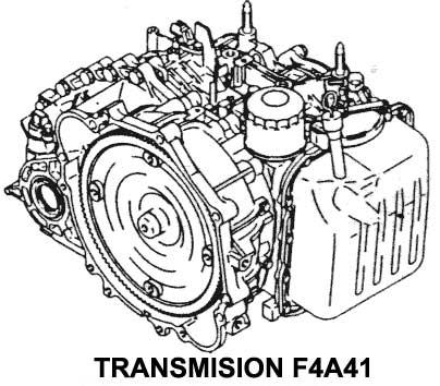 68rfe wiring diagram 48re wiring diagram wiring diagram