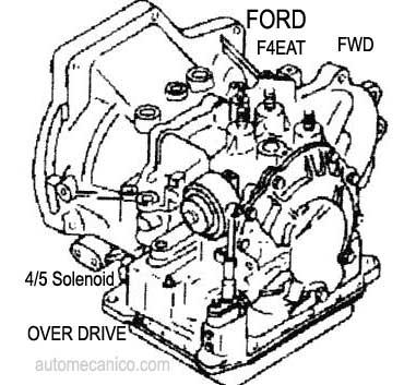 f4a el transmission