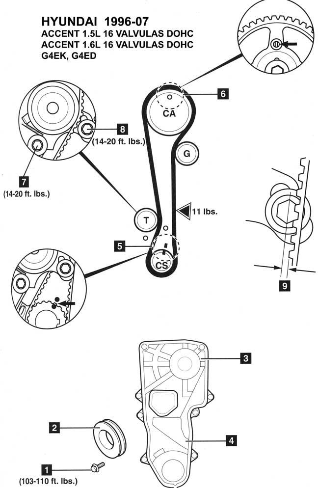 Timing Belt Intervals Volvo Pdf furthermore Viewtopic further Hyun161820 besides Downstream O2 Sensor Location together with Vacuum Line Cl s. on 2004 volvo s80 engine diagram