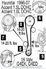 Kia Picanto Engine Diagram