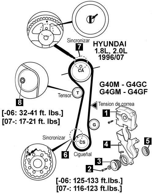 2007 hyundai accent belt diagram