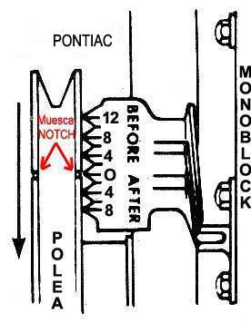 PONTIAC - Crankshaft, timing marks, Reglaje de tiempo en la