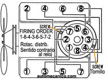 T6012718 Firing order diagram dodge ram van 1500 together with T9376798 Firing order 2004 chevy trailblazer in addition OLD64701 besides Big Block Chevrolet Engine Specs Torque Specs Cylinder Numbering furthermore Firing order. on firing order v8